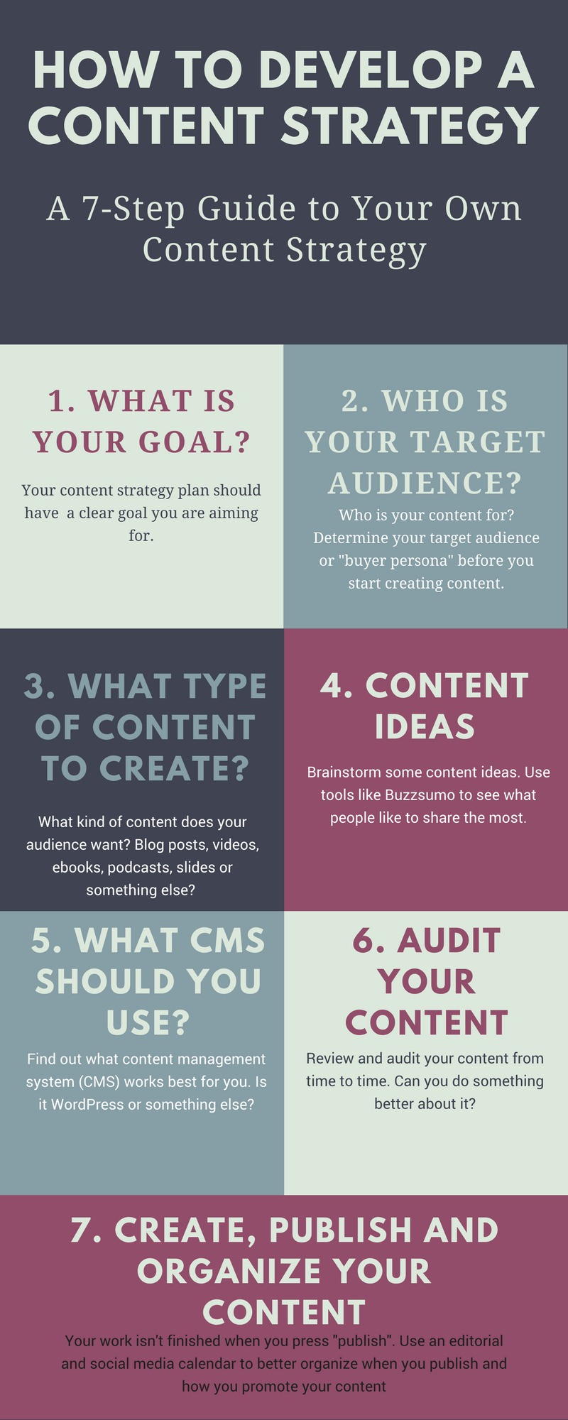 how to create a content strategy infographic