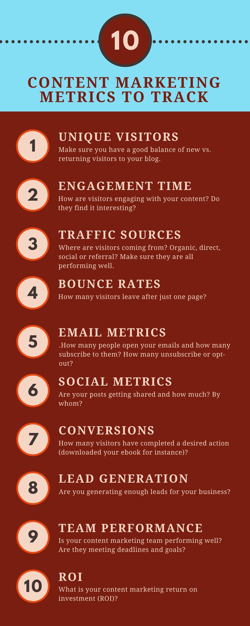 10 content marketing metrics infographic